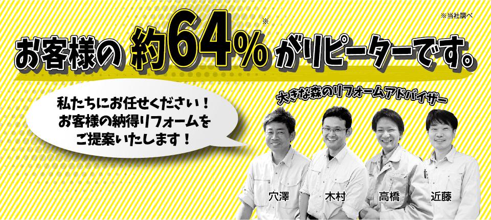 大きな森でリフォームされるお客様の64%がリピーターです。|大きな森リフォーム|新潟・長岡・三条・燕