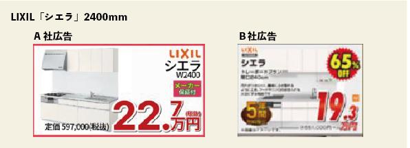 キッチン広告 価格例 商品価格